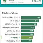 Maze Alpha Test: randloses, riesiges und sehr günstiges Smartphone 108