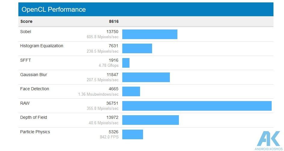 Ezbook 3 Pro im Test - Low Budget 13.3 Notebook mit edlem Gehäuse 40
