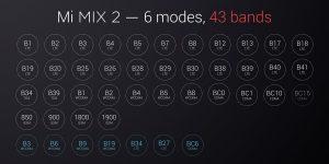 Xiaomi Mi Mix 2 präsentiert: Jetzt auch mit LTE Band 20 und der Mi6-Cam 10