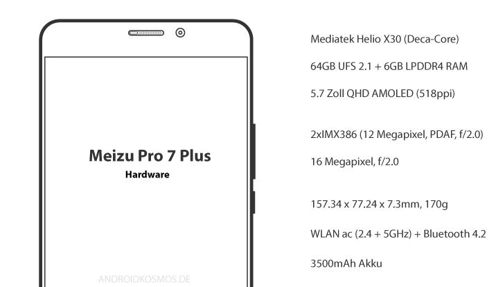 Androidkosmos Meizu Pro 7 Plus Hardware