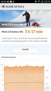 Meizu Pro 7 Plus Review: High End-Smartphone mit zweitem Display im Test 48