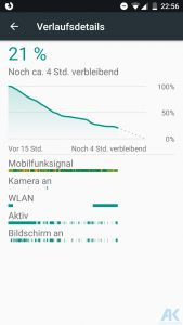 Xiaomi Mi A1 Review: Endlich keine Kompromisse mehr 4