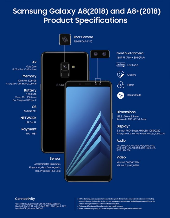 Galaxy A82018 A8 Plus 2018 Specification sheet Main 2