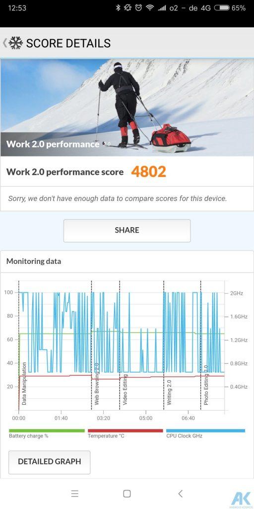 Screenshot 2018 02 03 12 53 35 114 com.futuremark.pcmark.android.benchmark 512x1024