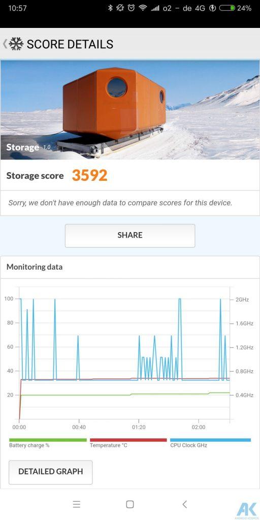 Screenshot 2018 02 07 10 57 12 060 com.futuremark.pcmark.android.benchmark 512x1024