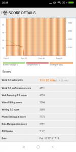 Screenshot 2018 02 18 20 19 03 087 com.futuremark.pcmark.android.benchmark 150x300
