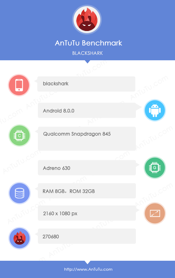 Xiaomi Blackshark Gaming