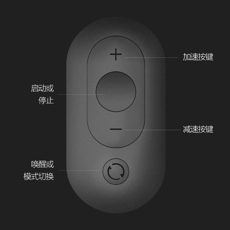 Xiaomi Laufband Remote