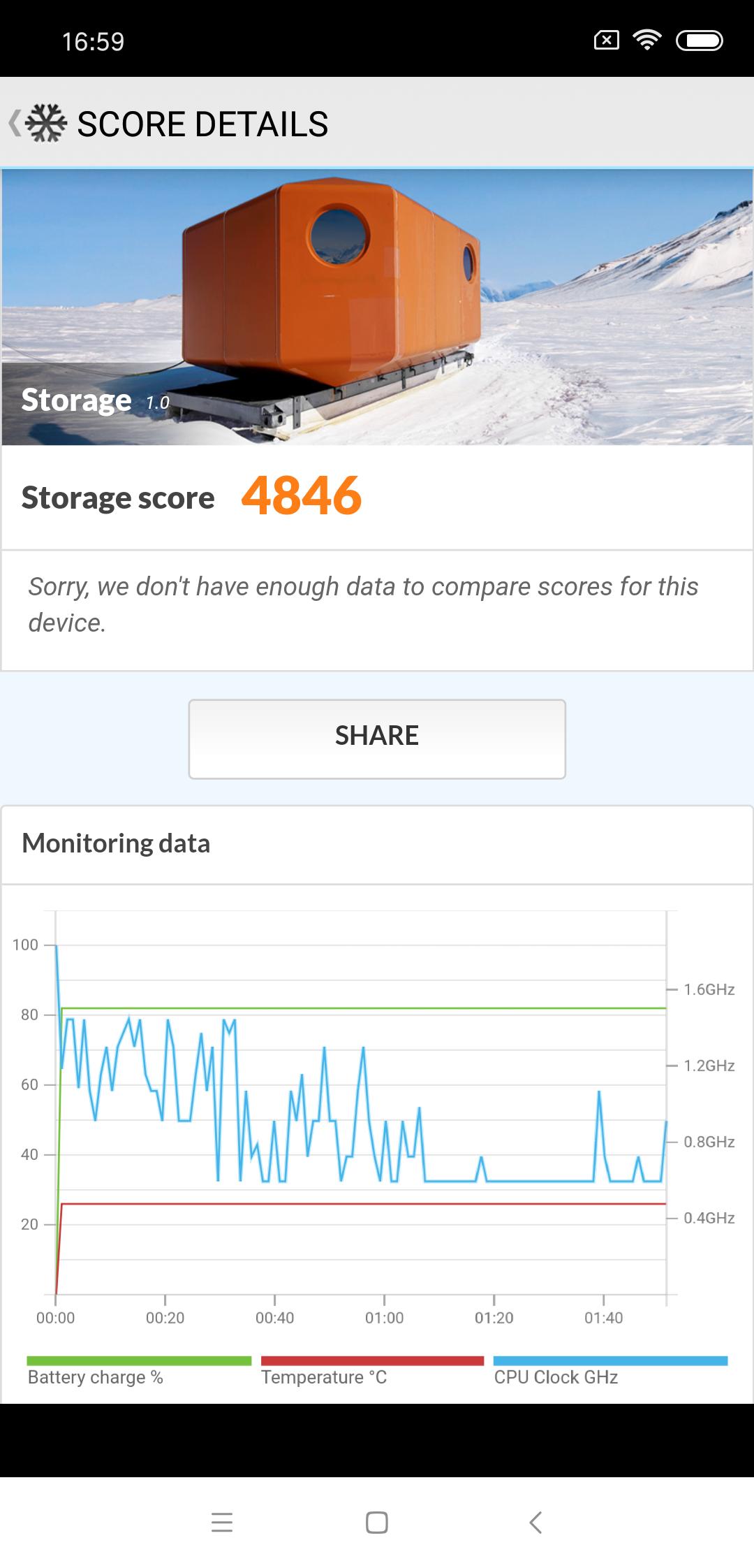 Screenshot 2018 07 07 16 59 59 066 com.futuremark.pcmark.android.benchmark