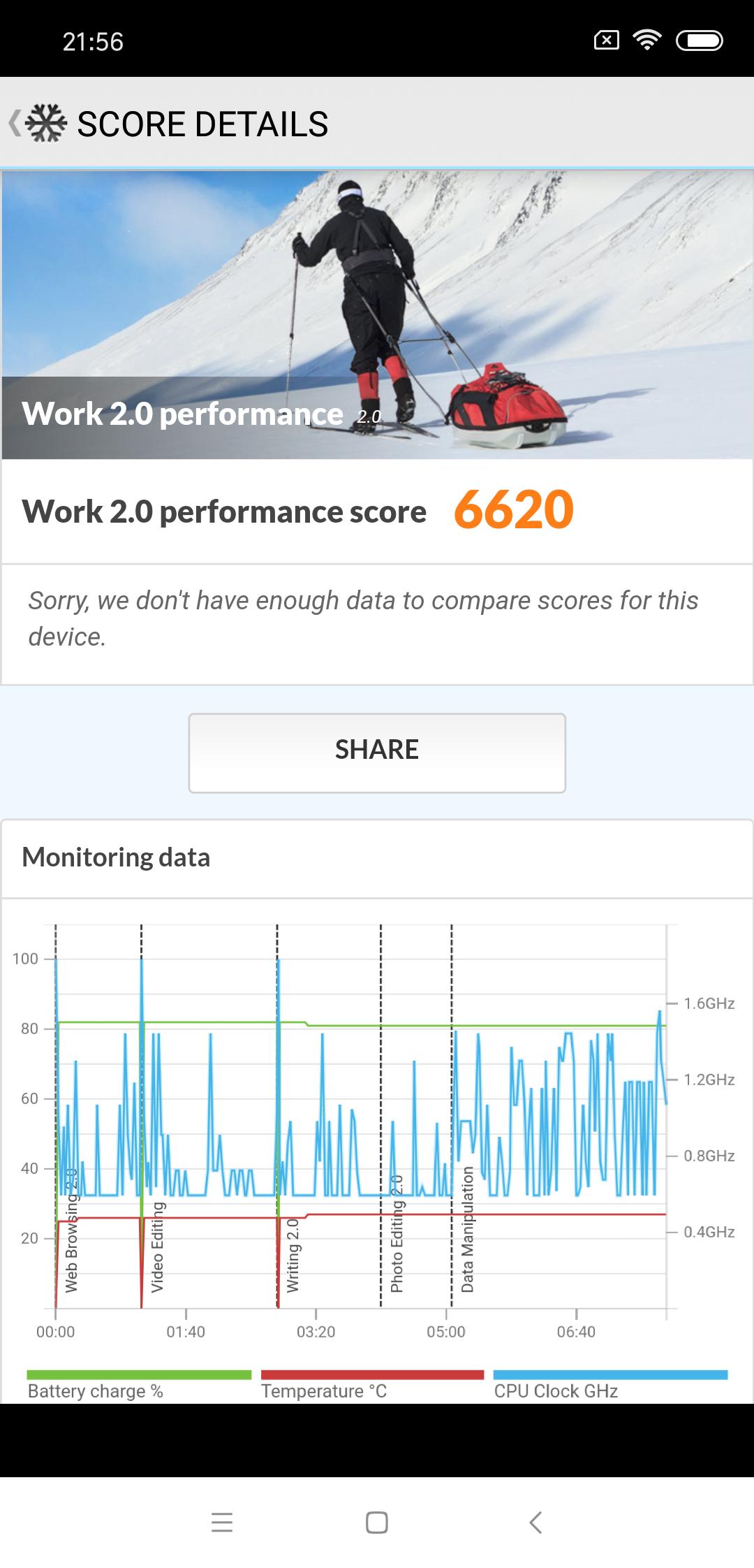 Screenshot 2018 07 07 21 56 39 714 com.futuremark.pcmark.android.benchmark