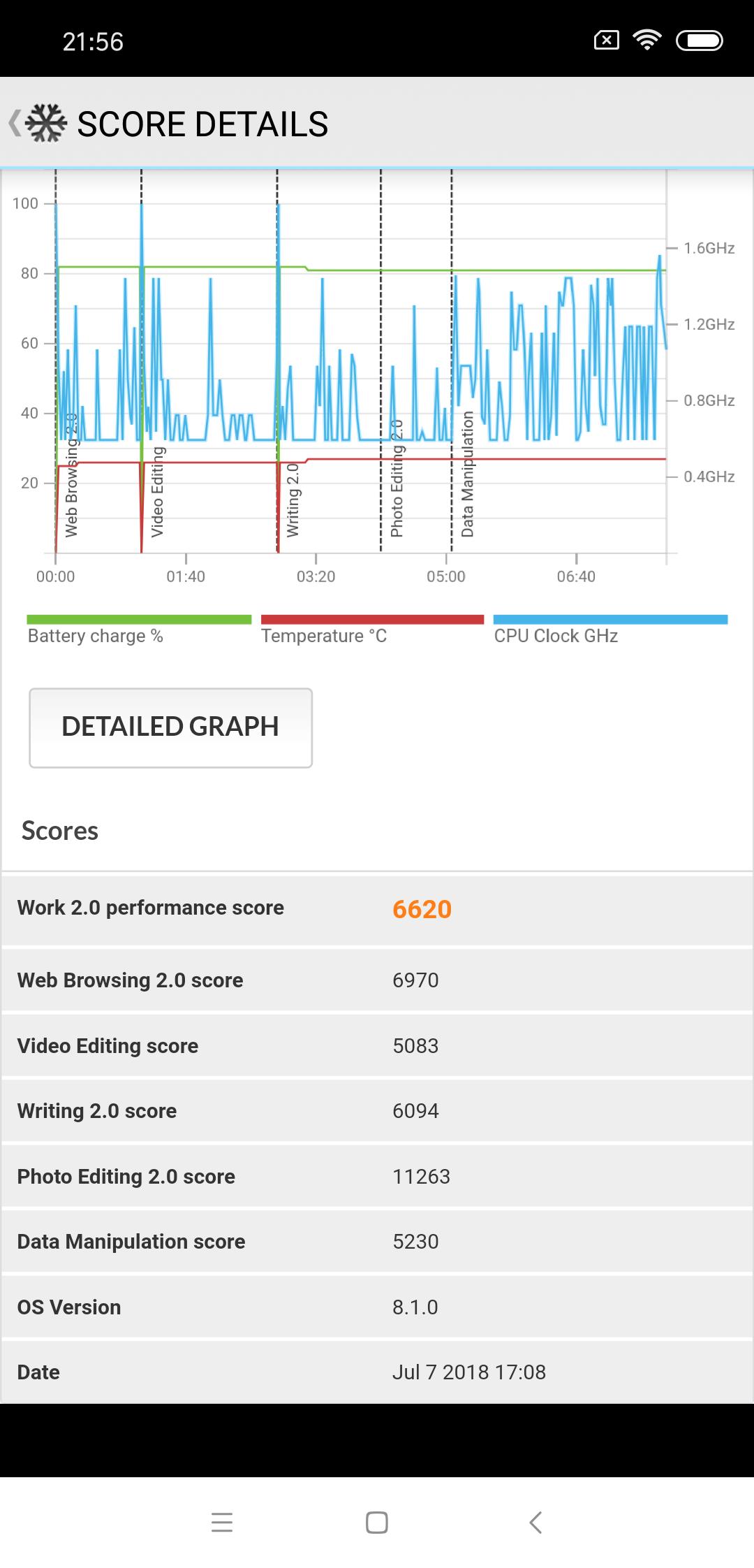 Screenshot 2018 07 07 21 56 45 788 com.futuremark.pcmark.android.benchmark