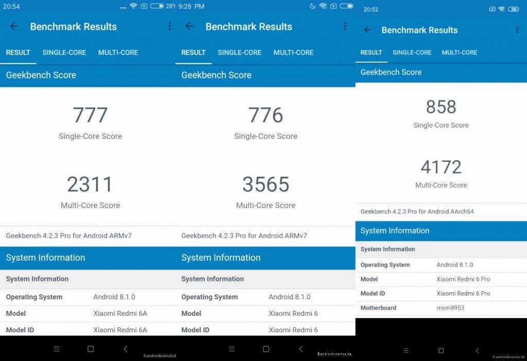 Redmi 6 Benchmark Comparison