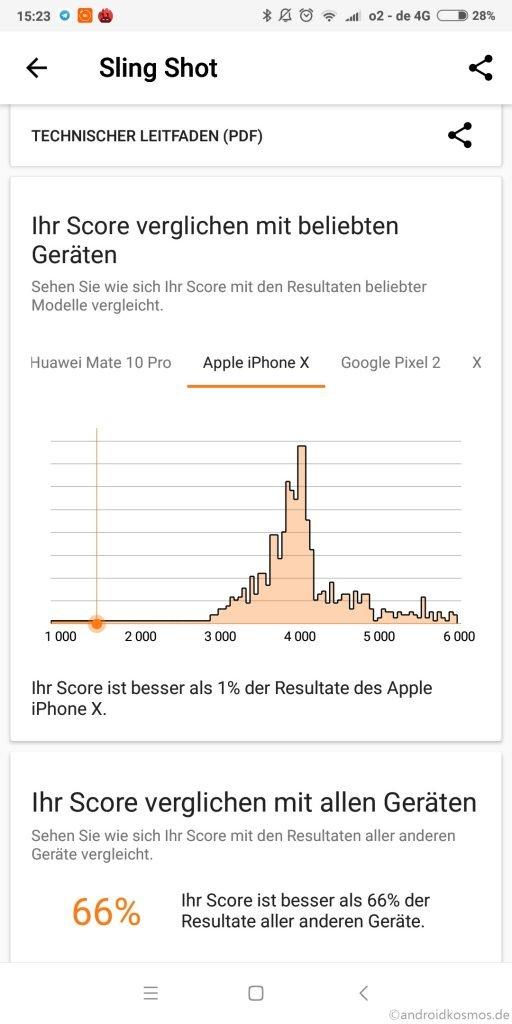 Screenshot 2018 08 01 15 23 45 948 com.futuremark.dmandroid.application 512x1024