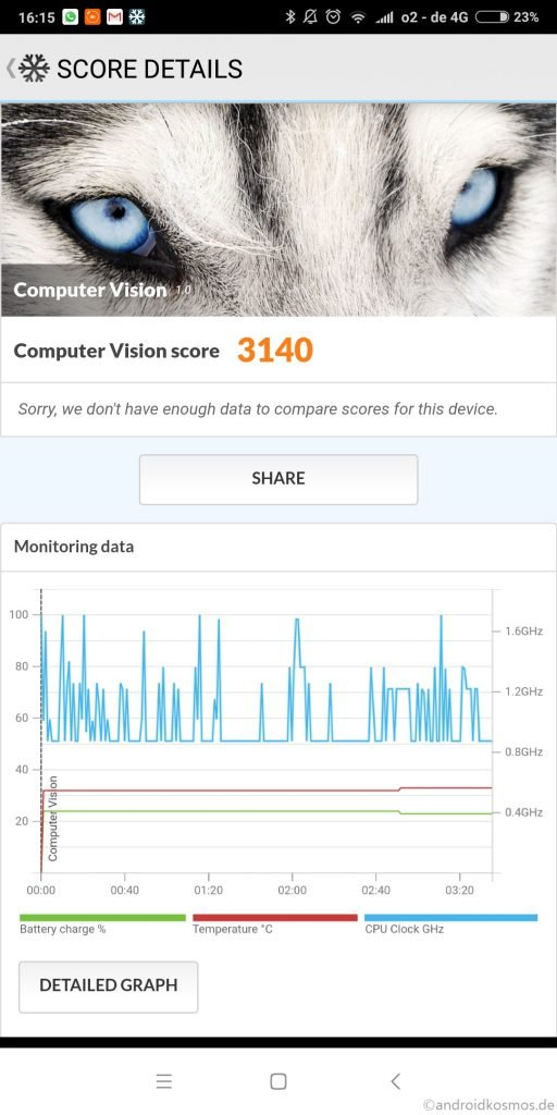 Screenshot 2018 08 01 16 15 30 071 com.futuremark.pcmark.android.benchmark 512x1024