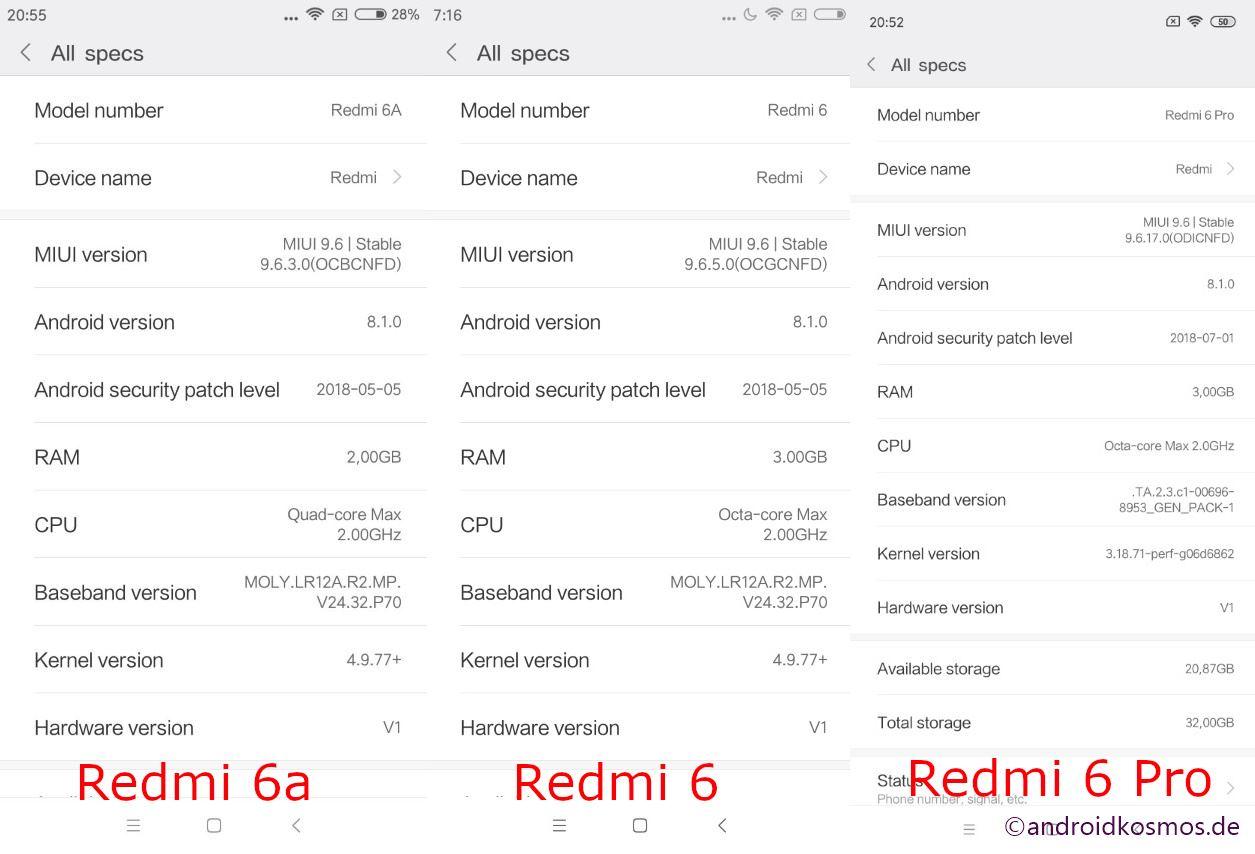 Xiaomi-Redmi-6a-6-6Pro